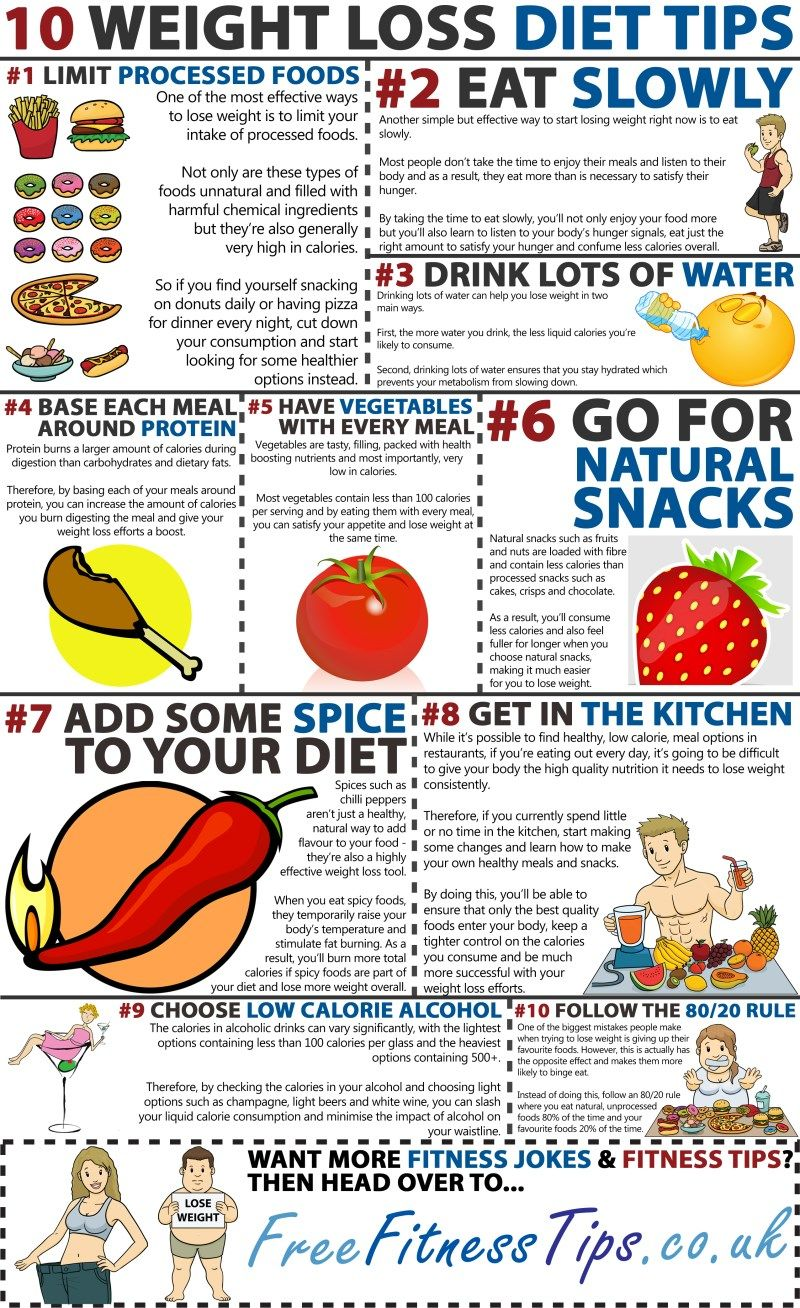 10 Weight Loss Tips
