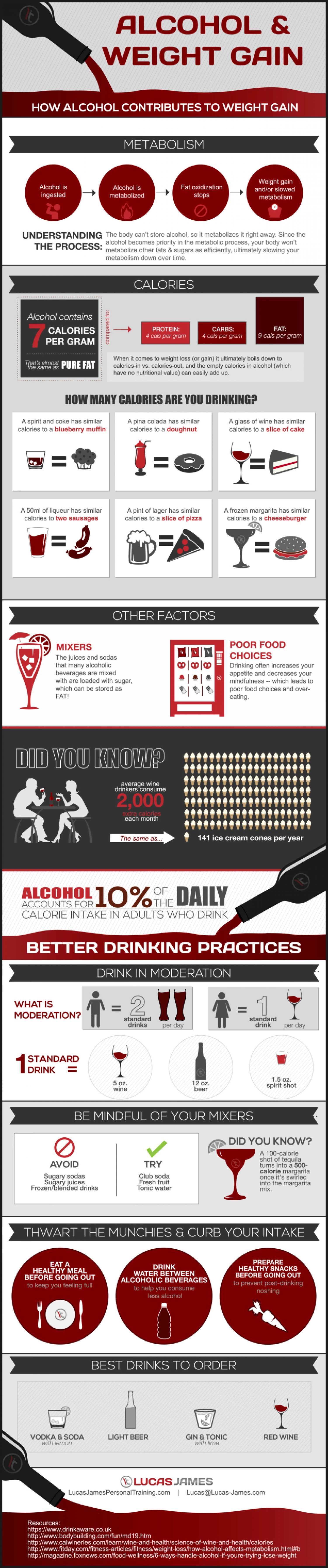 Alcohol And Losing Weight