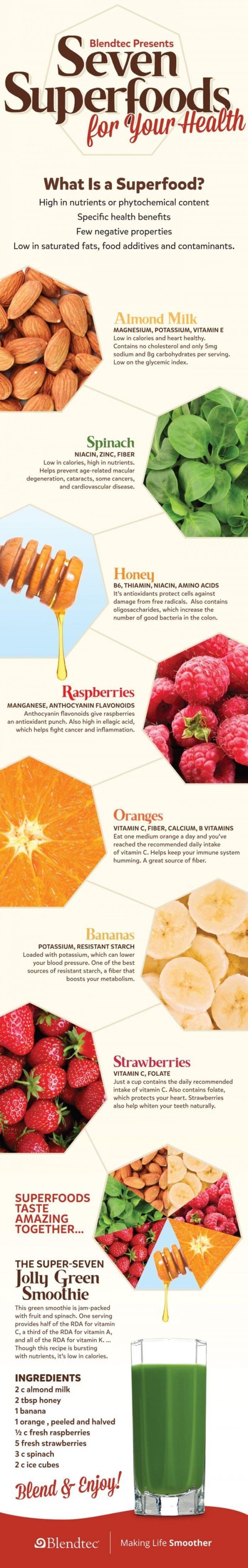 Seven Super Foods