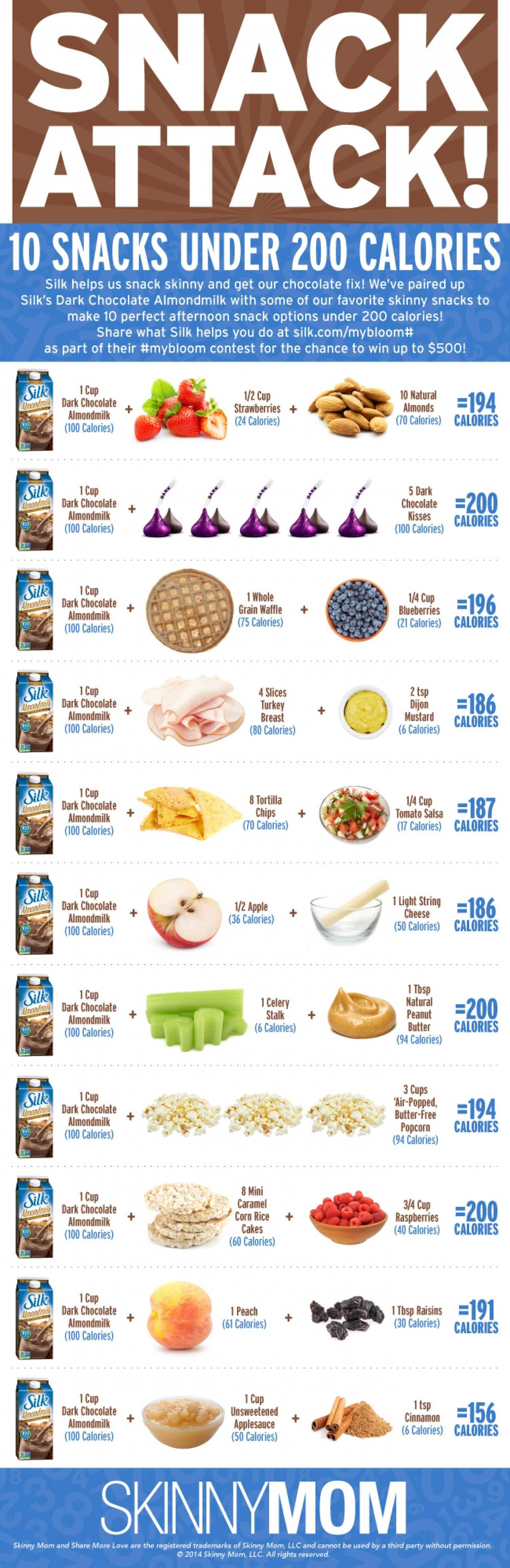 10 Snacks Under 200 Calories